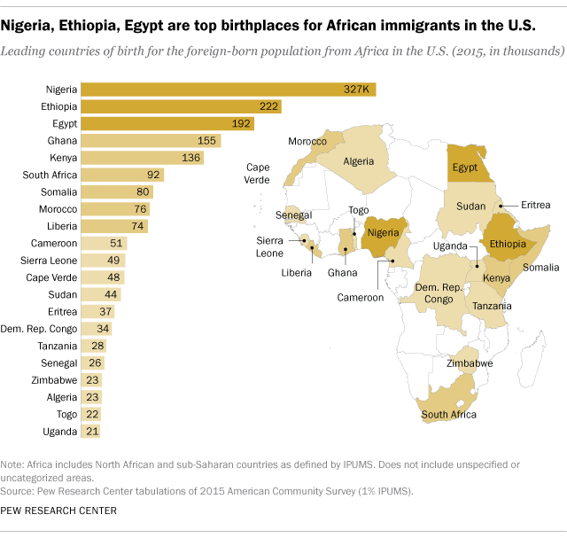By the numbers: A look at the data on African immigration to the U.S.