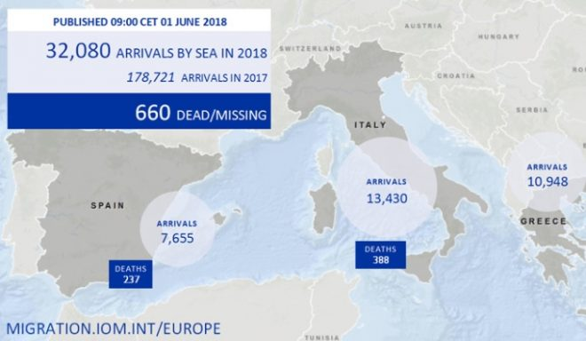 Tunisia, Italy spar on migration as latest Mediterranean death toll rises to 112