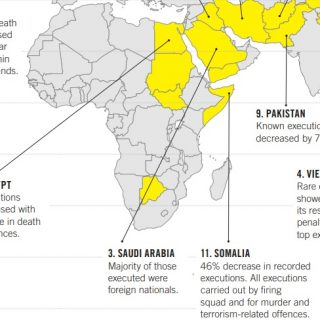 Troubling death sentence trends in Egypt, South Sudan