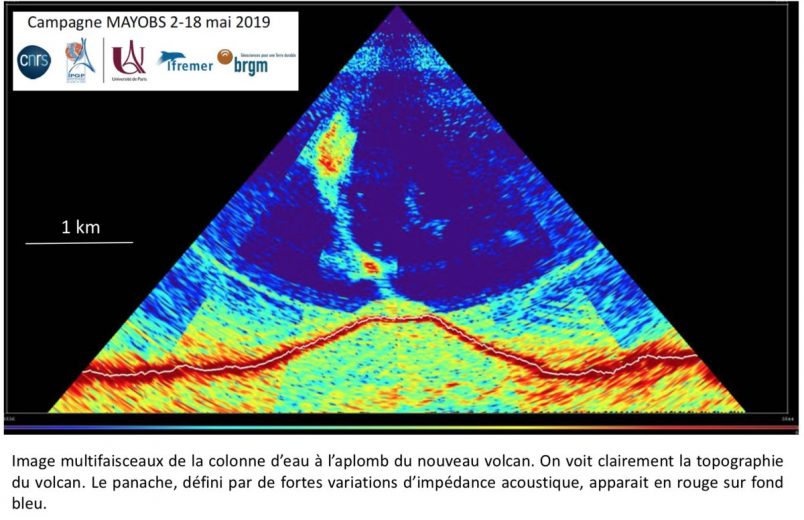 Mayotte quake swarm linked to newly discovered undersea volcano