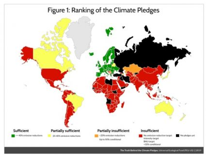 Report: Country pledges aren't enough to hit climate targets